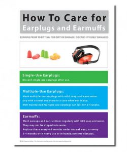 A safety poster showing how to care for your hearing in the work place