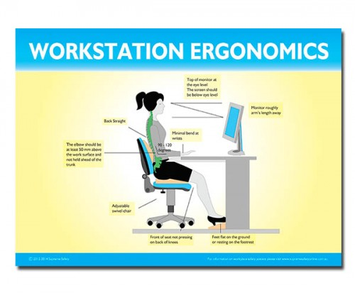 A safety poster showing the safest way to be seated in your work place