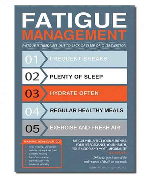 safety posters for fatigue safety