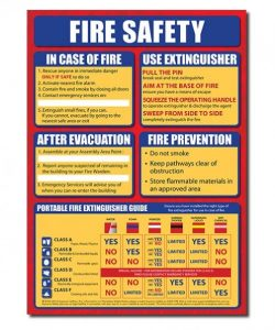 A safety posters for fire safety