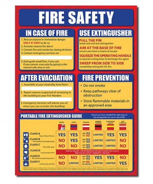 Using A Fire Extinguisher Safety Poster 600 x 420mm