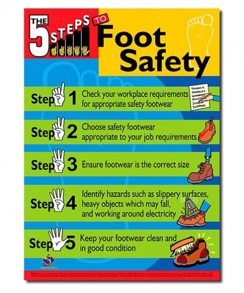 safety posters for wearing appropriate work boots and shoes