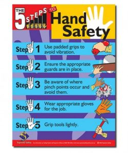 A hand safety poster