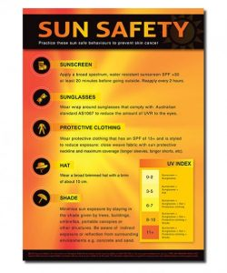 A sun protection safety poster