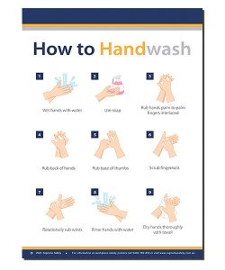 Safety poster showing how to wash hands properly