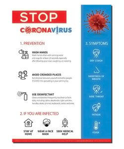 A safety poster showing how to prevent the spread of Coronavirus